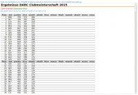 CM2015---02---nach-Mrz-Contest