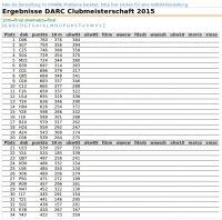 CM2015---03---nach-Mrz-Final