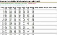 CM2015---06---nach-WAE-CW-claimed
